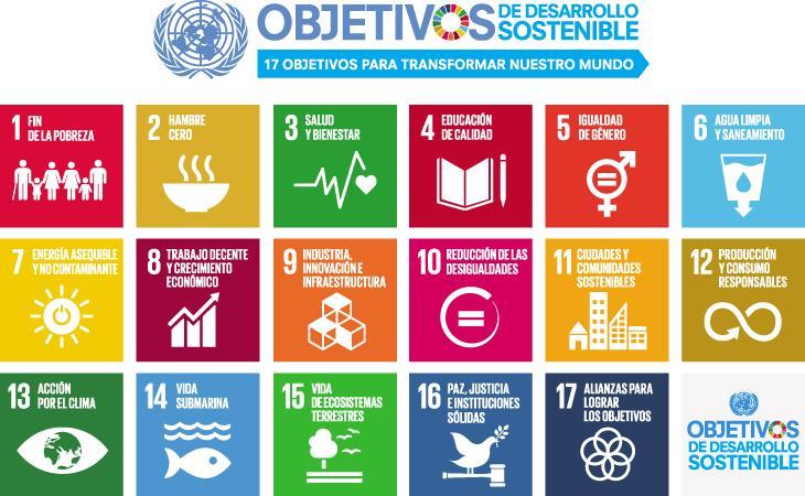 Objetivos de Desarrollo Sostenilbe