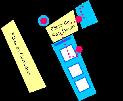 Plano sedes